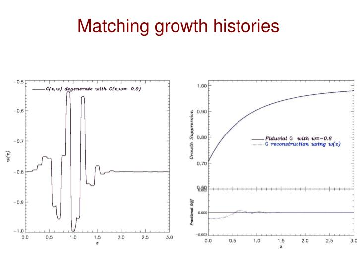 Matching growth histories