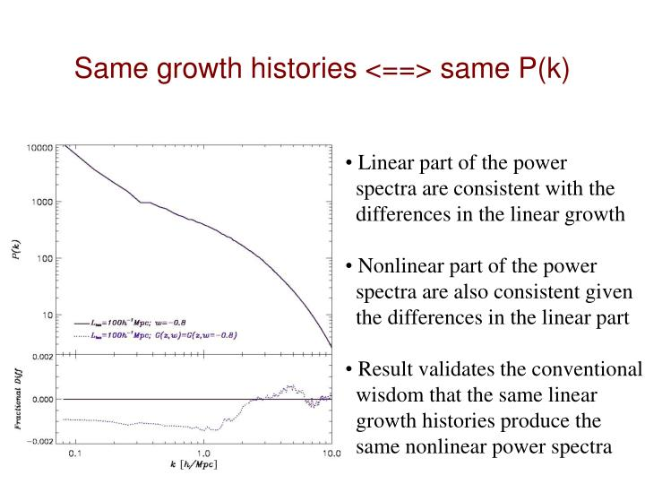 Same growth histories <==> same P(k)