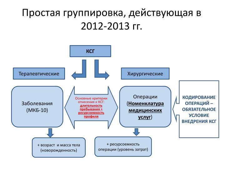 Простая группировка, действующая в 2012-2013