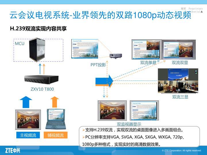 云会议电视系统