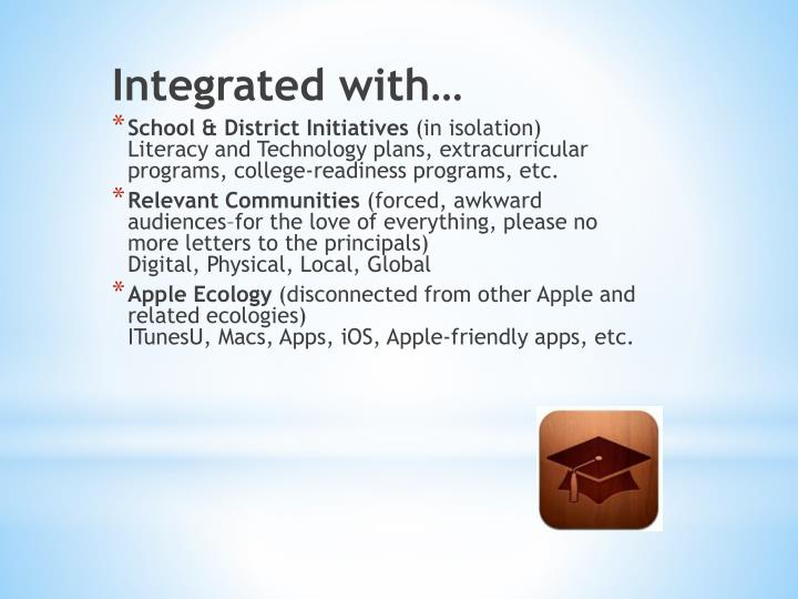 Integrated with…