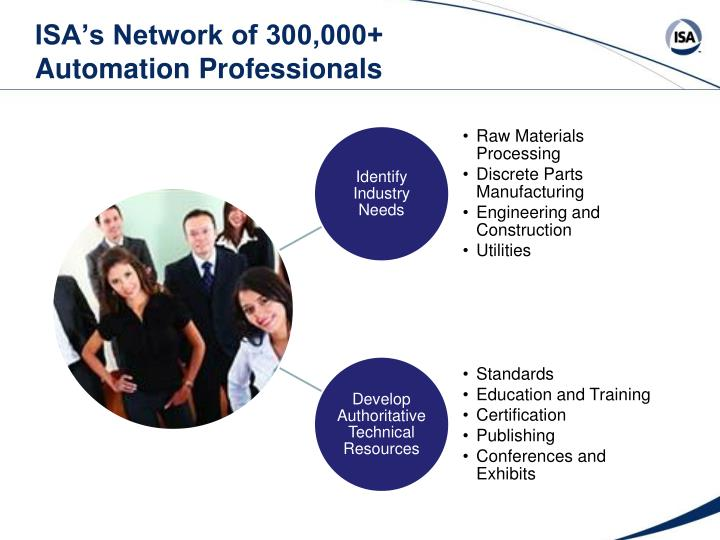 ISA's Network of 300,000+