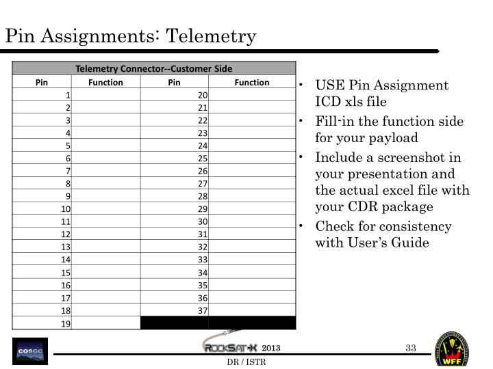 Pin Assignments: Telemetry