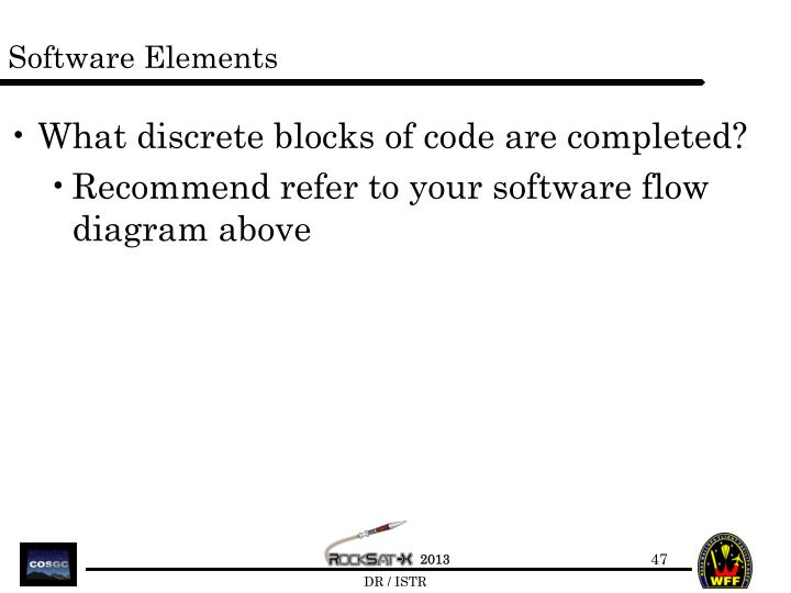 Software Elements