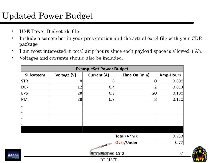 Updated Power Budget