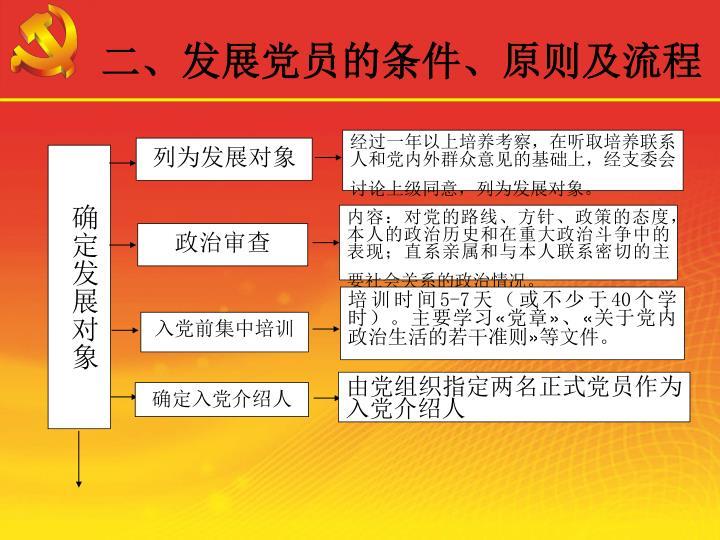 二、发展党员的条件、原则及流程