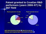 patent granted to croatian r d performers years 2006 07 by s t field
