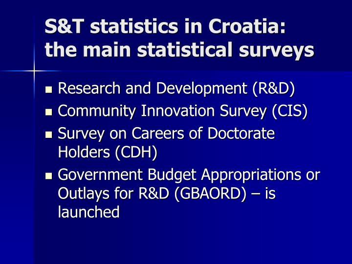 S&T statistics in Croatia: