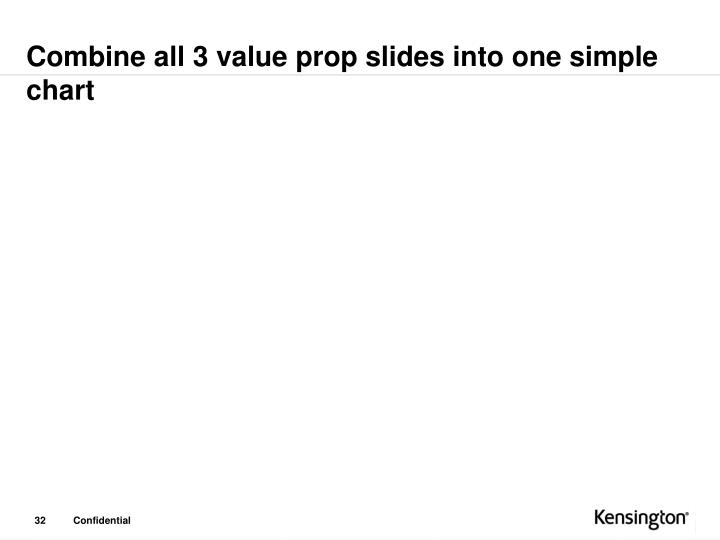 Combine all 3 value prop slides into one simple chart