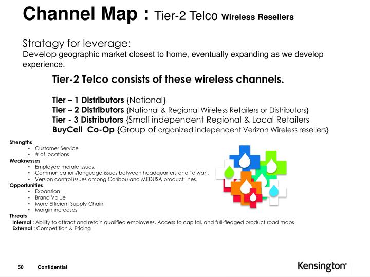 Channel Map :