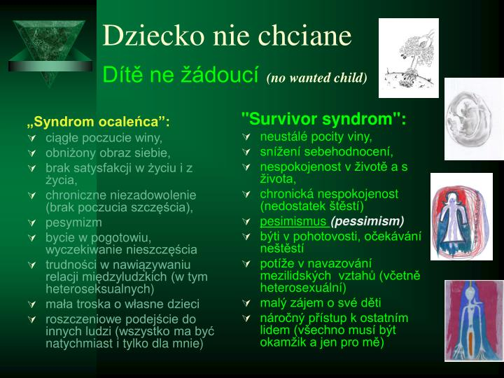 """""""Syndrom ocaleńca"""":"""