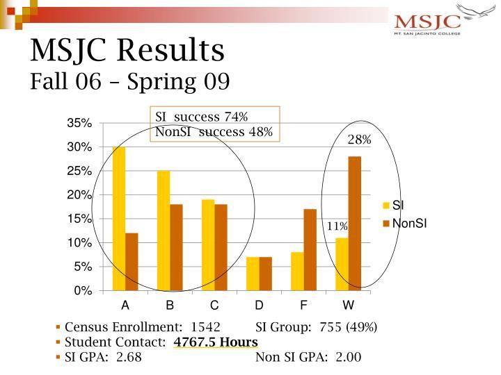 MSJC Results