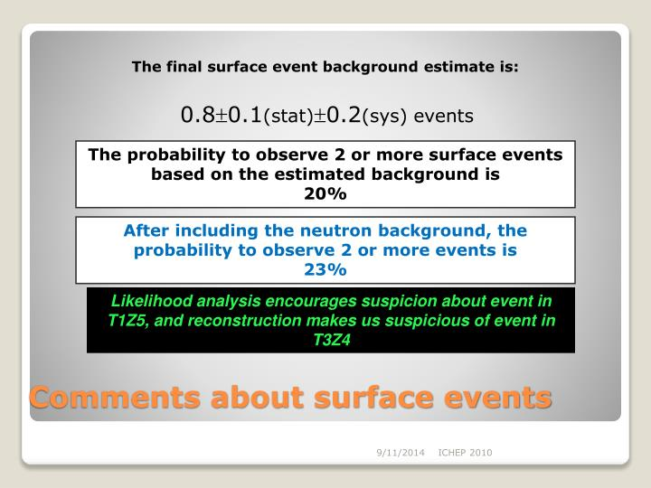 The final surface event background estimate is: