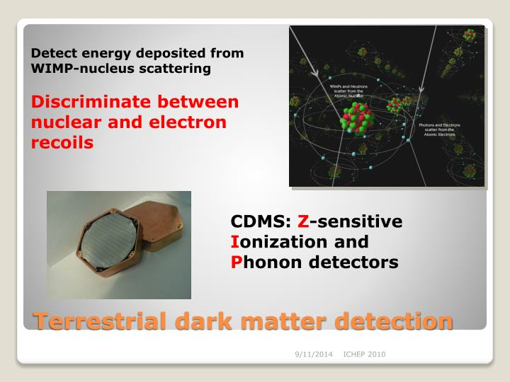 Terrestrial dark matter detection