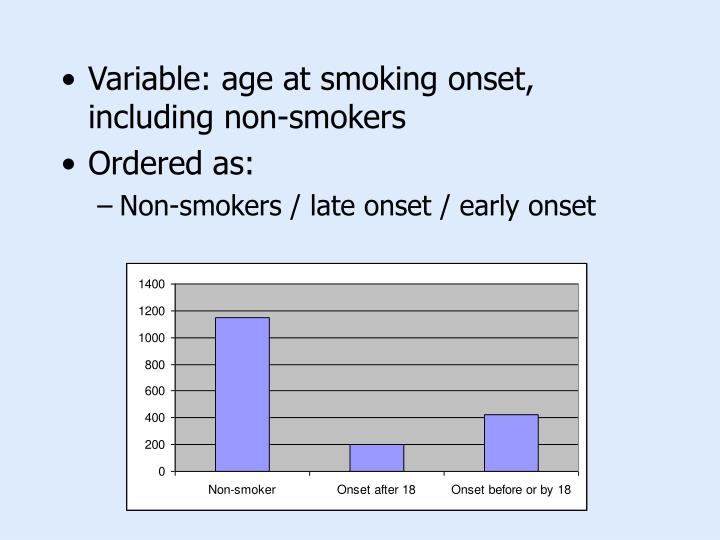 Variable: age at smoking onset, including non-smokers