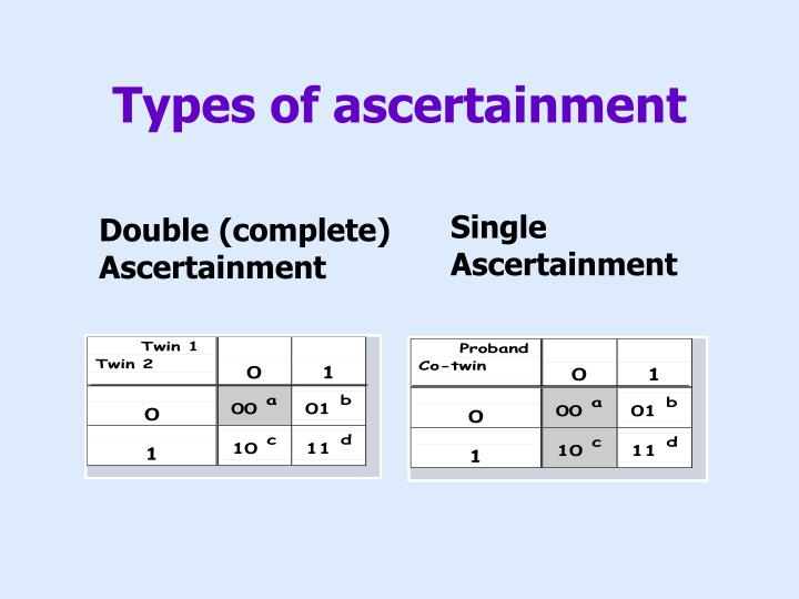 Types of ascertainment