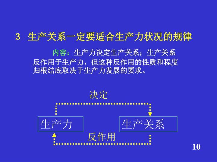 3  生产关系一定要适合生产力状况的规律