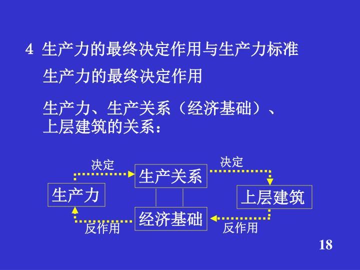 4 生产力的最终决定作用与生产力标准