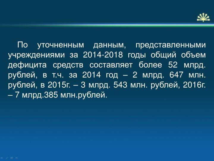По уточненным данным, представленными учреждениями за 2014-2018 годы общий объем дефицита средств составляет более 52 млрд. рублей, в т.ч. за 2014 год – 2млрд. 647 млн. рублей, в 2015г. – 3млрд. 543 млн. рублей, 2016г. – 7 млрд.385 млн.рублей.