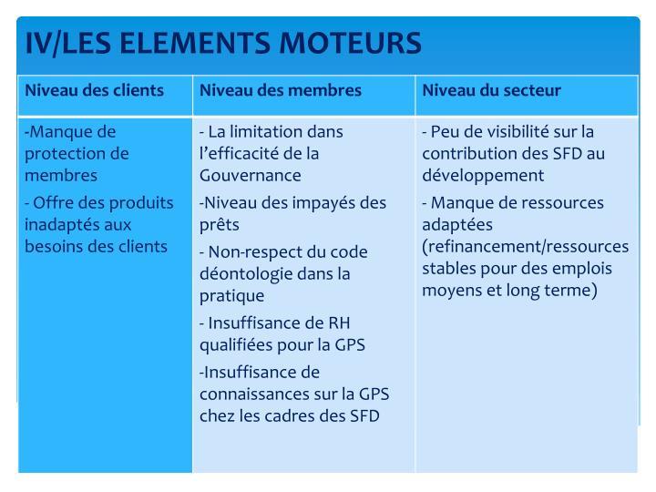 IV/LES ELEMENTS MOTEURS