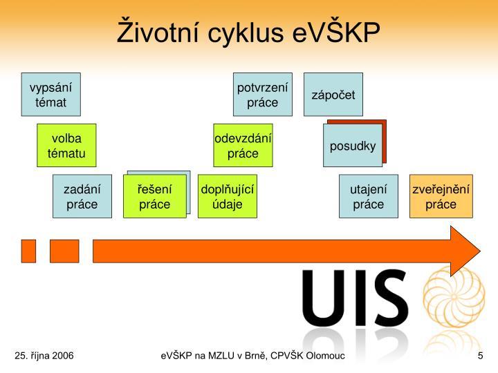 Životní cyklus eVŠKP