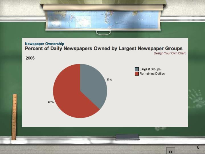 What about newspapers?