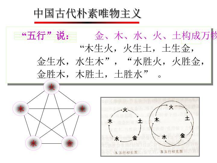 中国古代朴素唯物主义