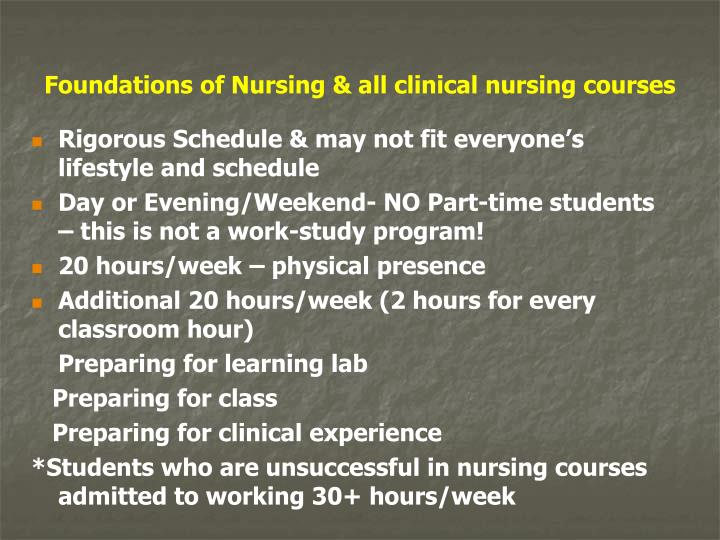 Foundations of Nursing & all clinical nursing courses