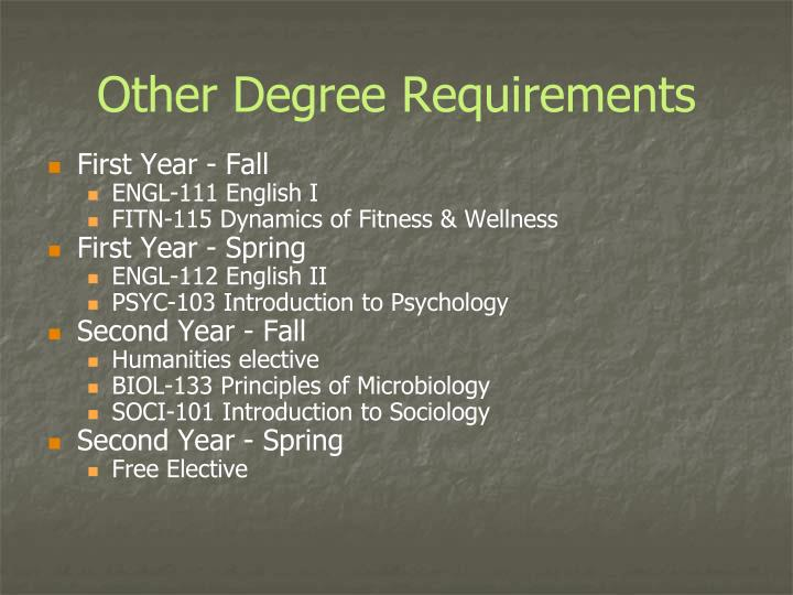 Other Degree Requirements