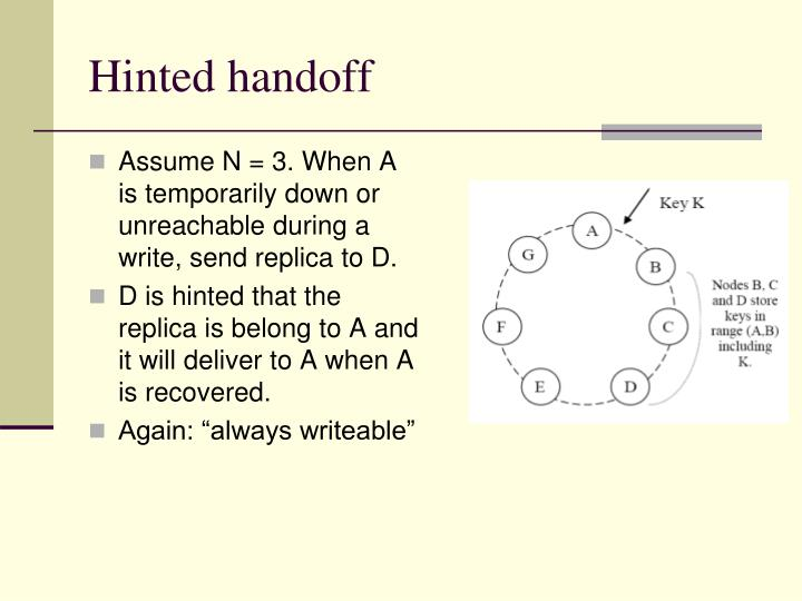 Hinted handoff