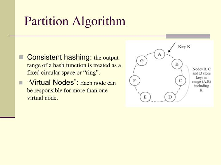 Partition Algorithm