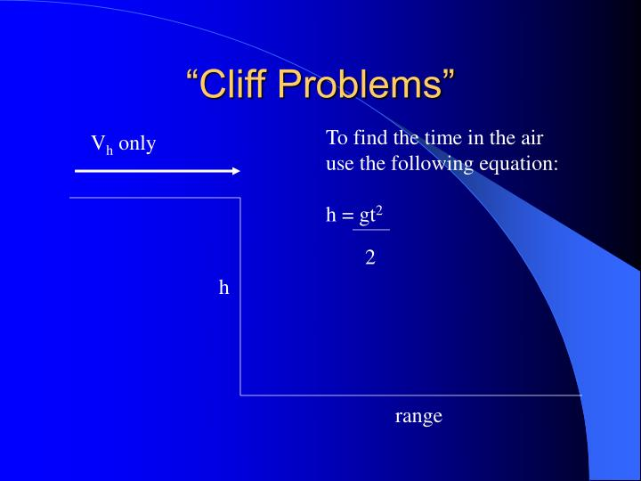 """Cliff Problems"""