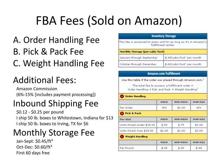 FBA Fees (Sold on Amazon)