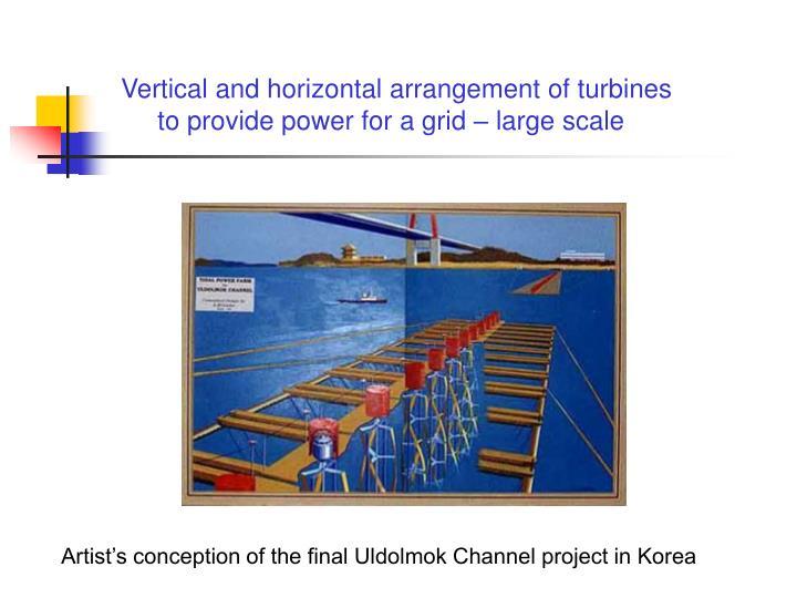 Vertical and horizontal arrangement of turbines