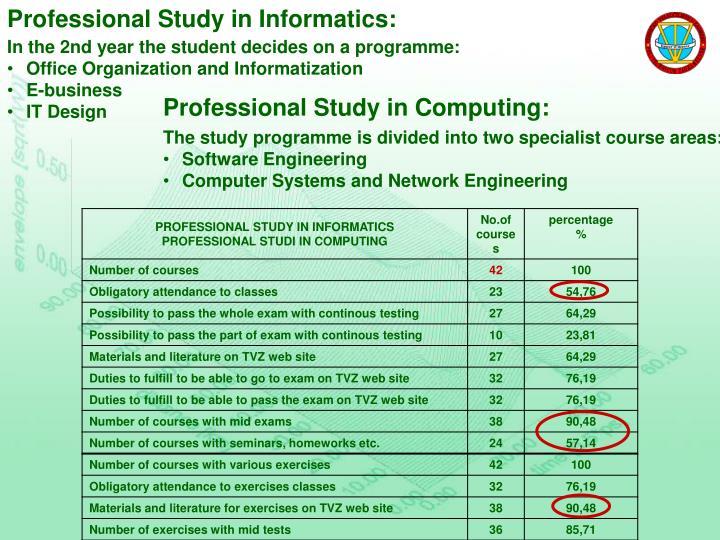 Professional Study in Informatics: