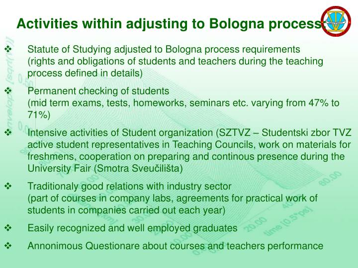 Activities within adjusting to Bologna process: