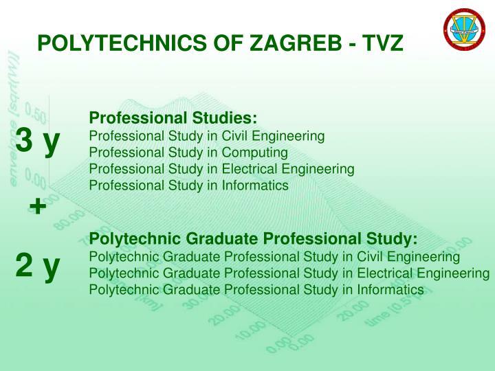 POLYTECHNICS OF ZAGREB - TVZ