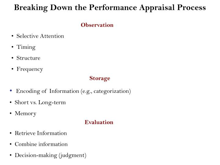 Breaking Down the Performance Appraisal Process