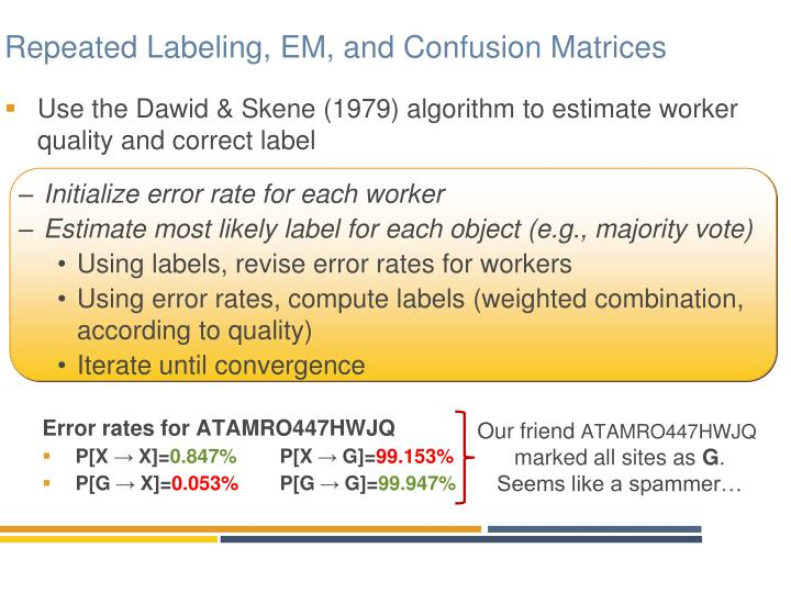 Repeated Labeling, EM, and Confusion Matrices