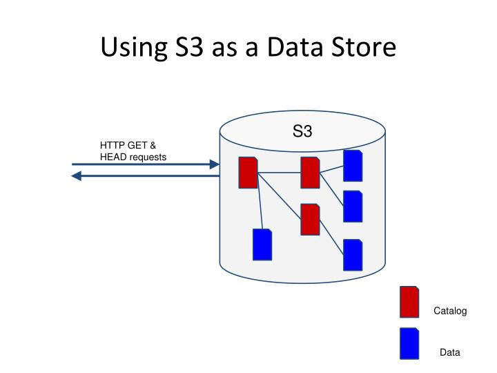 Using S3 as a Data Store