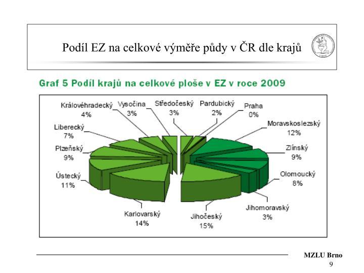 Podíl EZ na celkové výměře půdy v ČR dle krajů