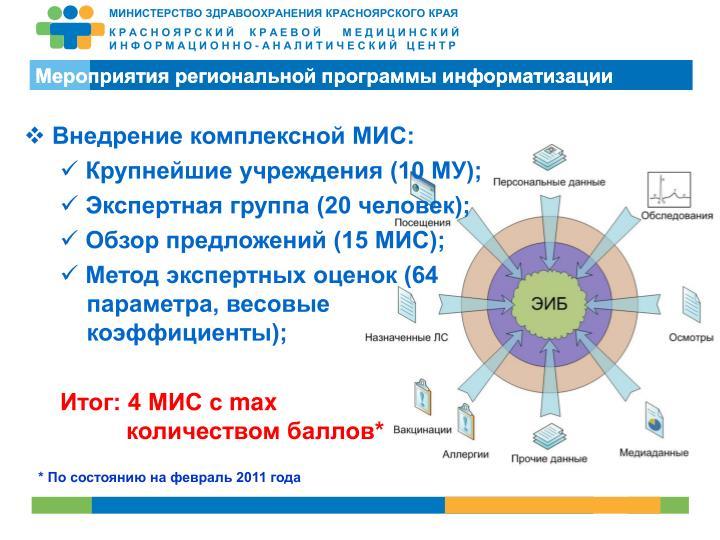 Мероприятия региональной программы информатизации