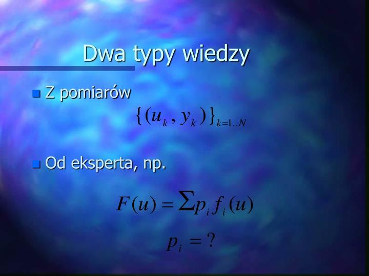 Dwa typy wiedzy