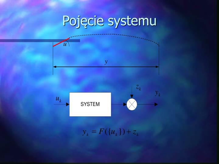 Pojęcie systemu
