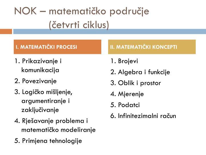 NOK – matematičko područje
