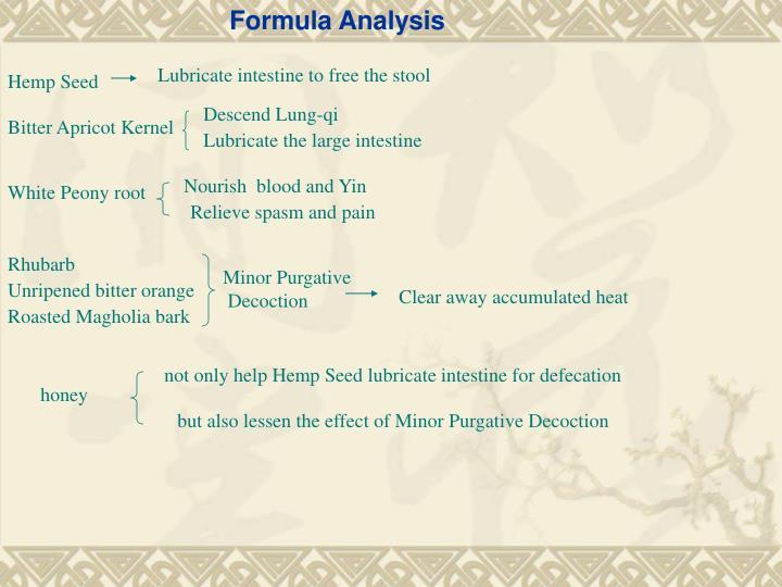 Formula Analysis