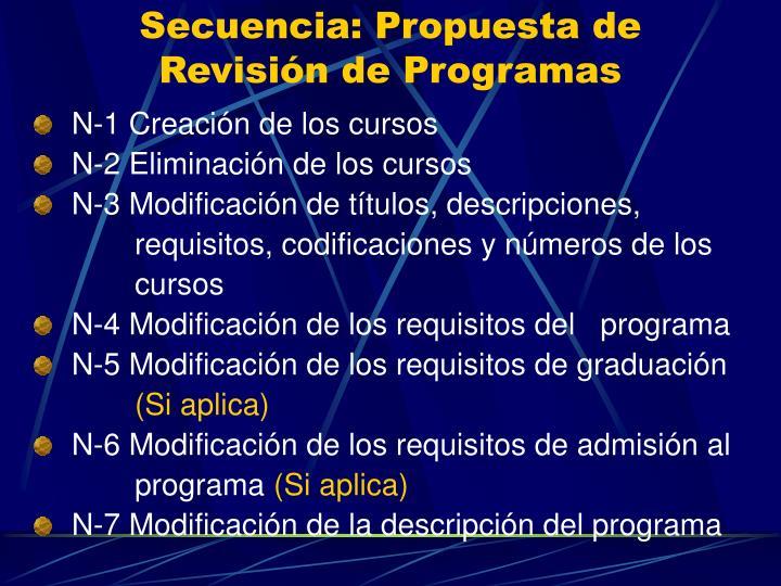 Secuencia: Propuesta de Revisión de Programas