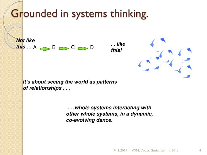 Grounded in systems thinking.