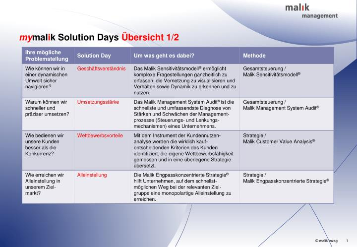 My mal i k solution days bersicht 1 2