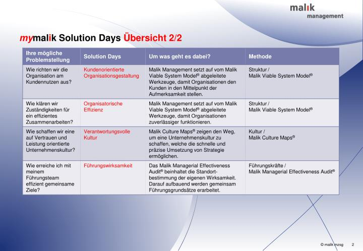 My mal i k solution days bersicht 2 2